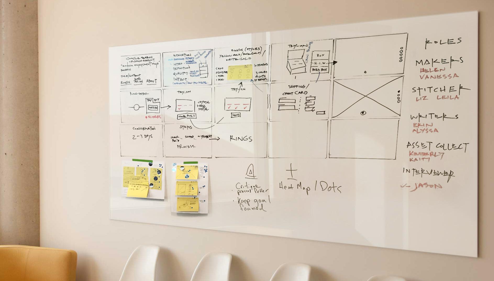 UX-whiteboard-1